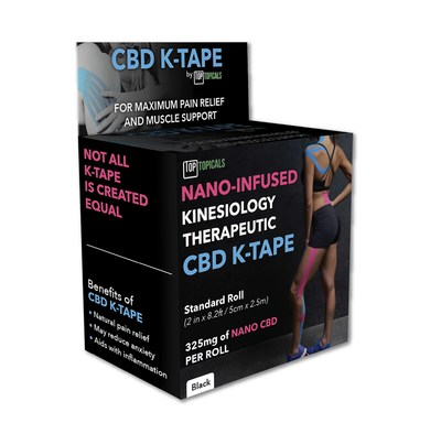 Top Topicals CBD-Infused Kinesiology Tape!
