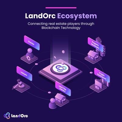 LandOrc Ecosystem. Connecting real estate players through Blockchain technology.